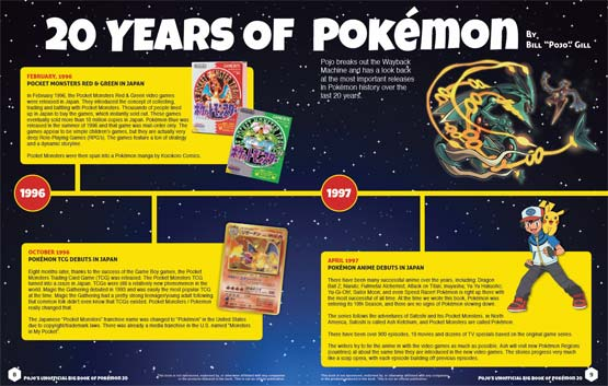Pokemon Timeline