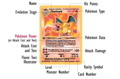 Confusion Pokemon Trading Card Game Rules