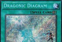 Dragonic Diagram