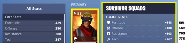 Survivors make up 60-80% of your Hero's stats!