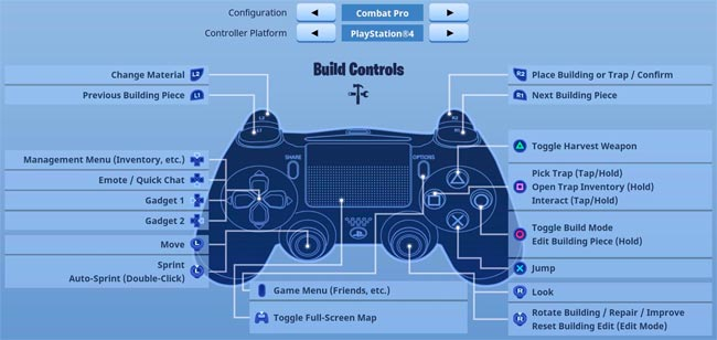 Fortnite PS4 Building Controls