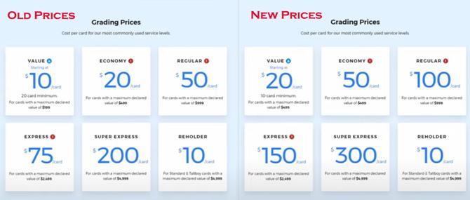 Psa prices